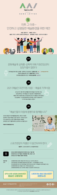 한국예술인복지재단 (03088) 서울특별시 종로구 이화장길 70-15 (동숭동) 소호빌딩 1, 2층 전화_02-3668-0200 이메일_kawf@kawf.kr Copyright ⓒ 2016 Korean Artist Welfare Foundation All Rights Reserved.